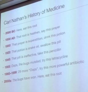 Carl Nathan's History of Medicine